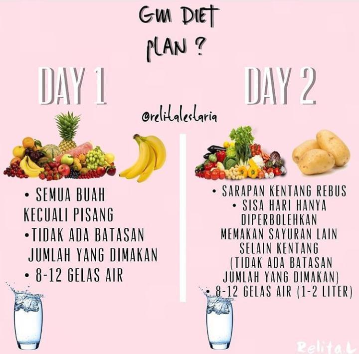 Gm Diet Cara Pantas Turunkan 6 Kg Dalam Seminggu Gerenti Boleh
