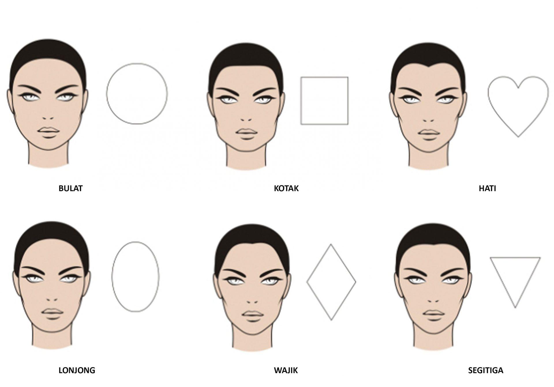 Gaya Rambut Sesuai Dengan Bentuk Wajah Agar Nampak Lebih Fresh Walaupun Berhijab Hijabista